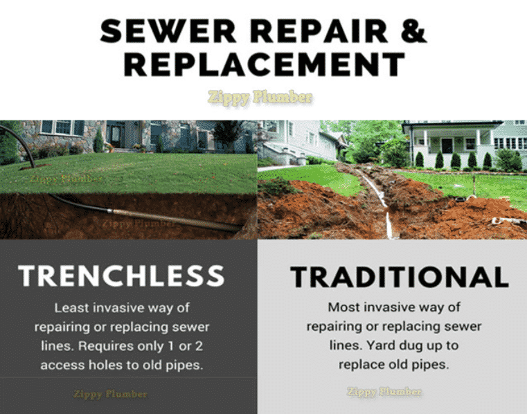 trenchless-vs-traditional